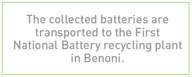 The collected batteries are transported to the First National Battery recycling plant in Benoni.