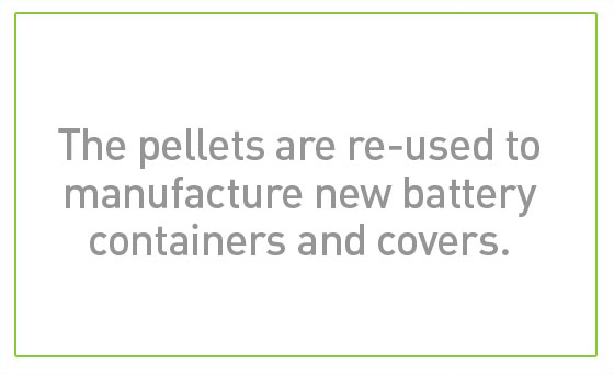 The pellets are re-used to manufacture new battery containers and covers.